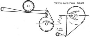 Zenith tuning by string and pulleys